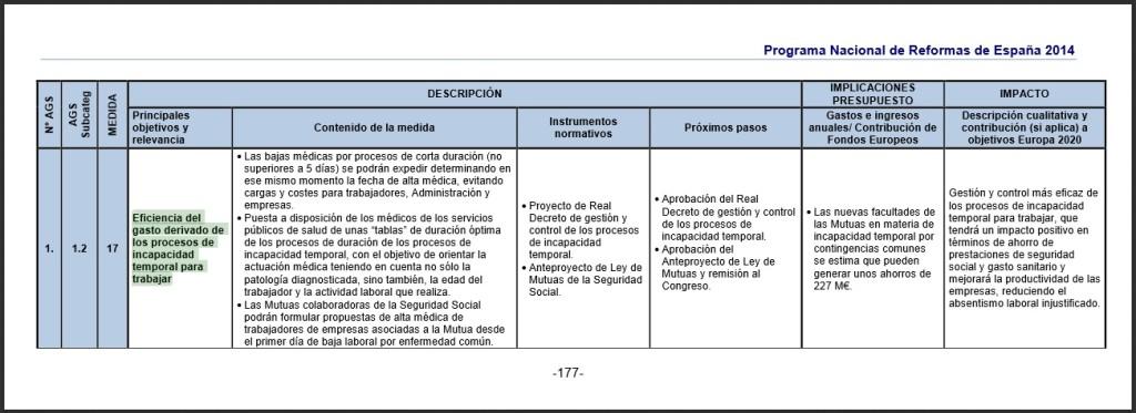 Reformas 2014: Incapacidad Temporal y Ley de Mutuas