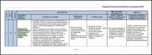 LeyDeMutuas_ProgramaNacionalReformas2014