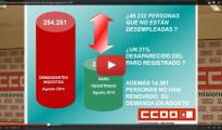 Sindicalistas denuncian que Cospedal miente y manipula las cifras del paro de Castilla-La Mancha