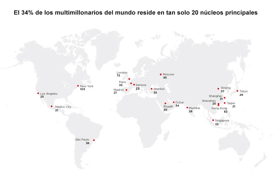 """Una """"crisis"""" muy beneficiosa para los multimillonarios de Europa: su riqueza aumenta un 12% en un año"""