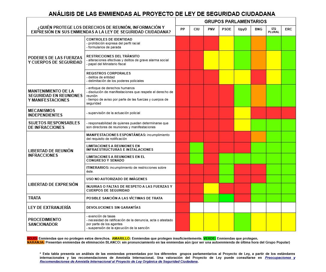 Amnistia_Internacional_Ley_Mordaza_Enmiendas