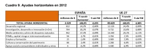 Ayudas_Publicas_2012_Horizontales