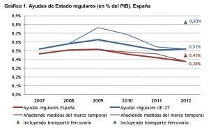 Ayudas_Publicas_2012_Regulares
