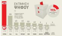Grecia_Syriza_Elecciones_Encuesta_Avgi