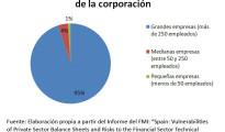 deuda-empresarial-por-tamaño-de-empresa