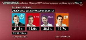 13J-La Sexta