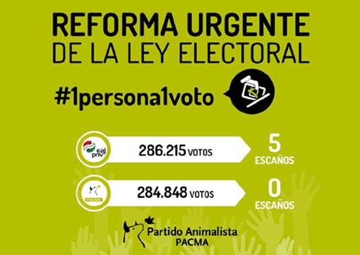 PACMA_Ley Electoral