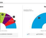 elecciones-autonomicas-25s