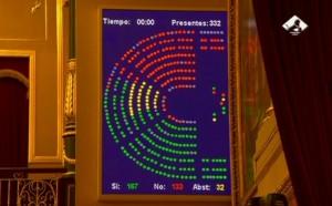 ley-mordaza-congreso-derogacion