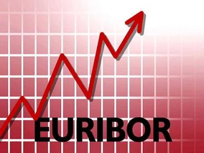 Histórica multa a 6 gigantes del sector finaciero por manipular el Euribor